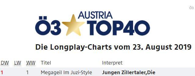 Ö3 Top 40 Album Charts Die jungen Zillertaler auf Platz 1